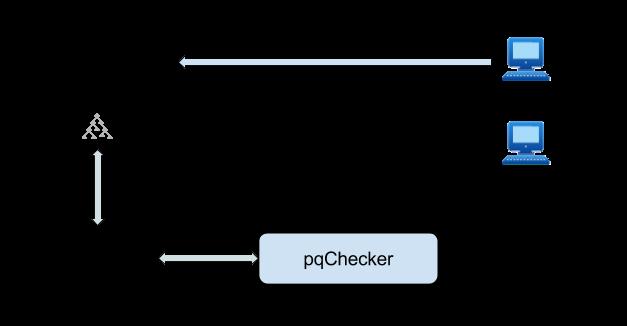 password quality check by pqchecker
